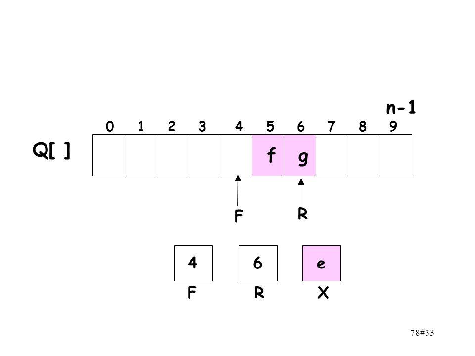 n-1 0 1 2 3 4 5 6 7 8 9 Q[ ] f g F R 4 6 e F R X